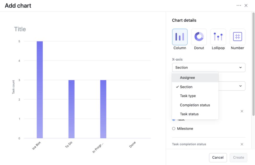 Creating a column chart in Asana Project Dashboard