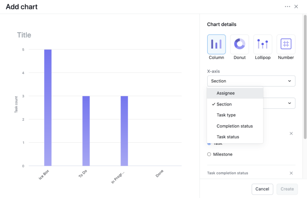 Creating a column chart in Asana Project Dashboard