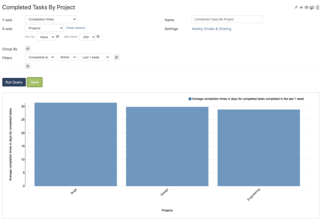 Creating an Asana Report using Velocity
